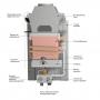 Газова колонка (проточний водонагрівач) Vega 10